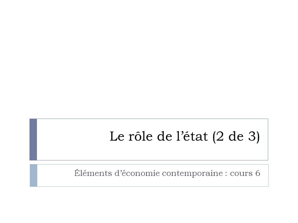 Le rôle de l'état (2 de 3) Éléments d'économie contemporaine : cours 6