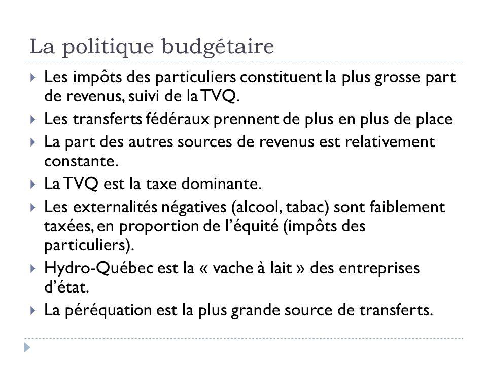La politique budgétaire  Les impôts des particuliers constituent la plus grosse part de revenus, suivi de la TVQ.  Les transferts fédéraux prennent