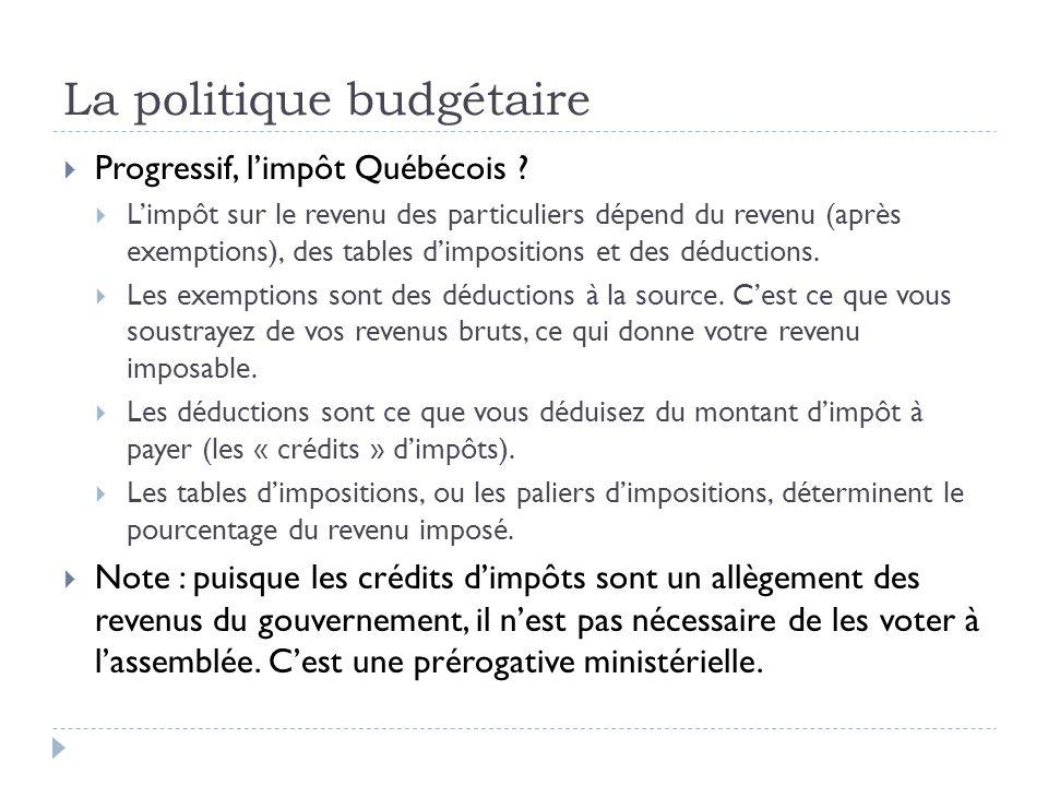 La politique budgétaire  Progressif, l'impôt Québécois ?  L'impôt sur le revenu des particuliers dépend du revenu (après exemptions), des tables d'i