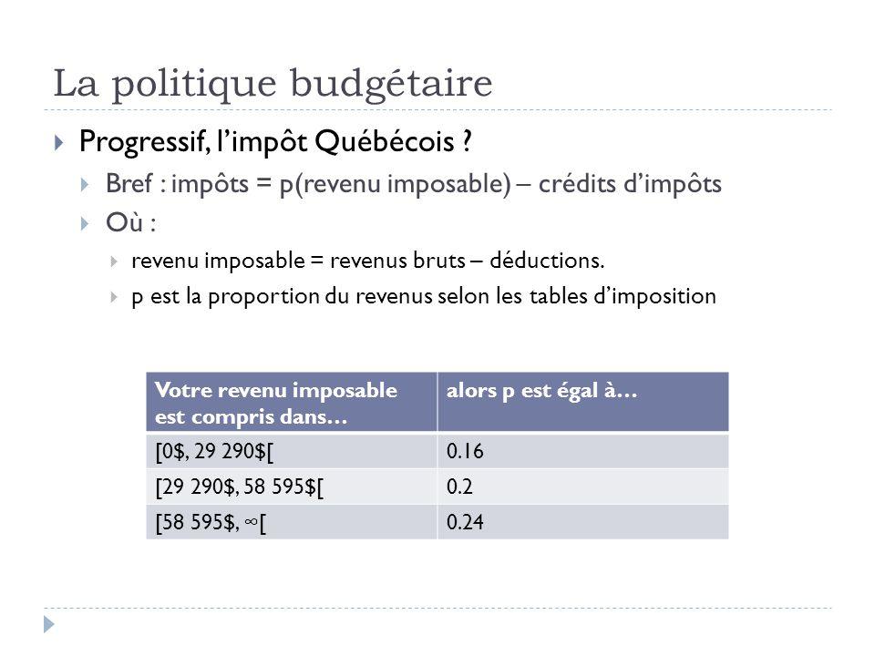 La politique budgétaire  Progressif, l'impôt Québécois ?  Bref : impôts = p(revenu imposable) – crédits d'impôts  Où :  revenu imposable = revenus
