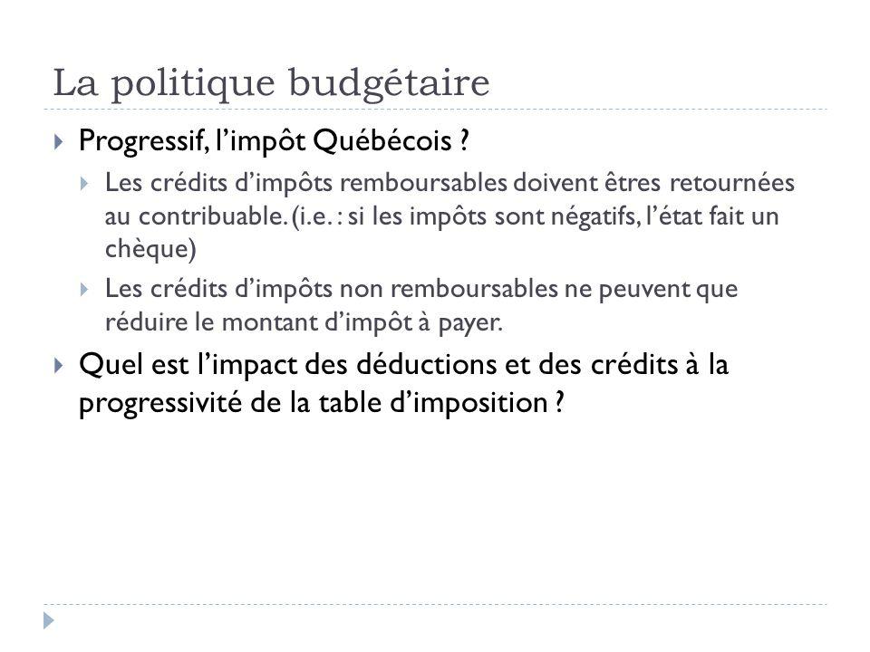 La politique budgétaire  Progressif, l'impôt Québécois ?  Les crédits d'impôts remboursables doivent êtres retournées au contribuable. (i.e. : si le