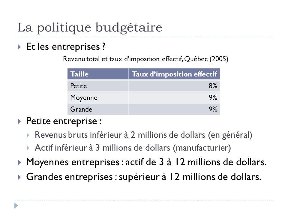 La politique budgétaire  Et les entreprises ?  Petite entreprise :  Revenus bruts inférieur à 2 millions de dollars (en général)  Actif inférieur