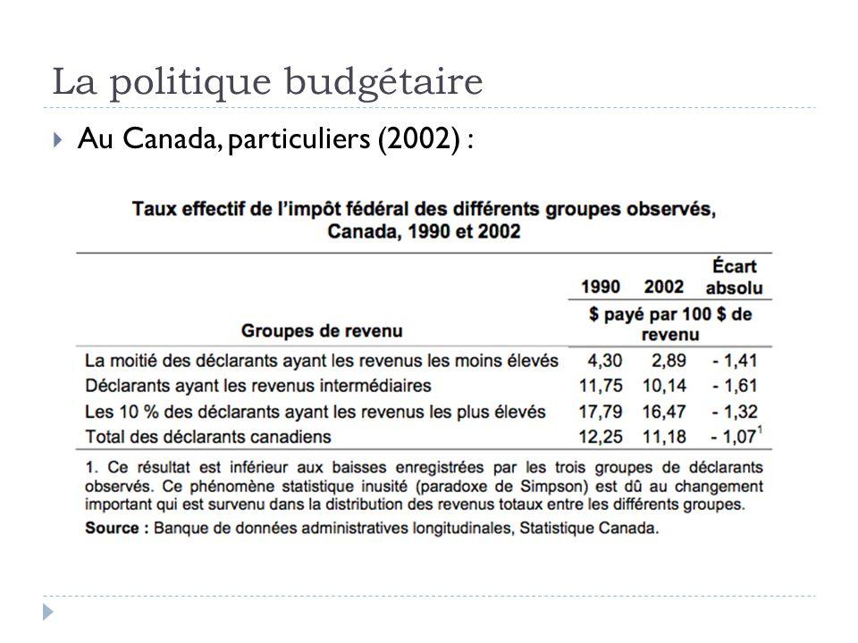 La politique budgétaire  Au Canada, particuliers (2002) :