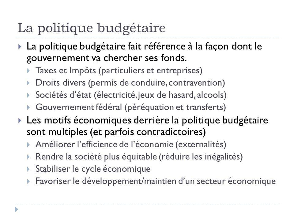 La politique budgétaire  La politique budgétaire fait référence à la façon dont le gouvernement va chercher ses fonds.  Taxes et Impôts (particulier