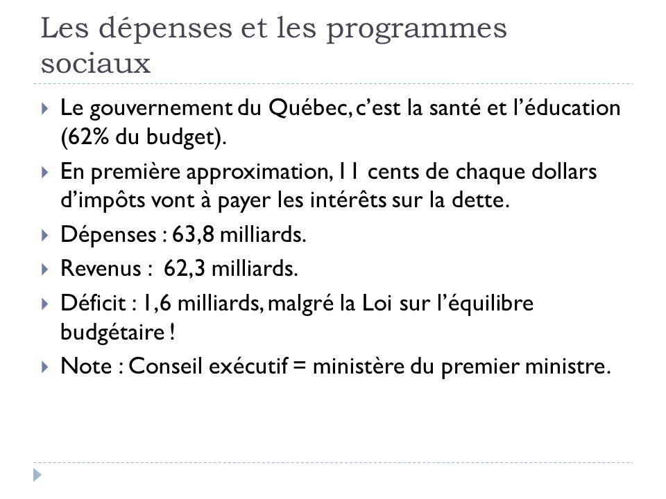 Les dépenses et les programmes sociaux  Le gouvernement du Québec, c'est la santé et l'éducation (62% du budget).  En première approximation, 11 cen