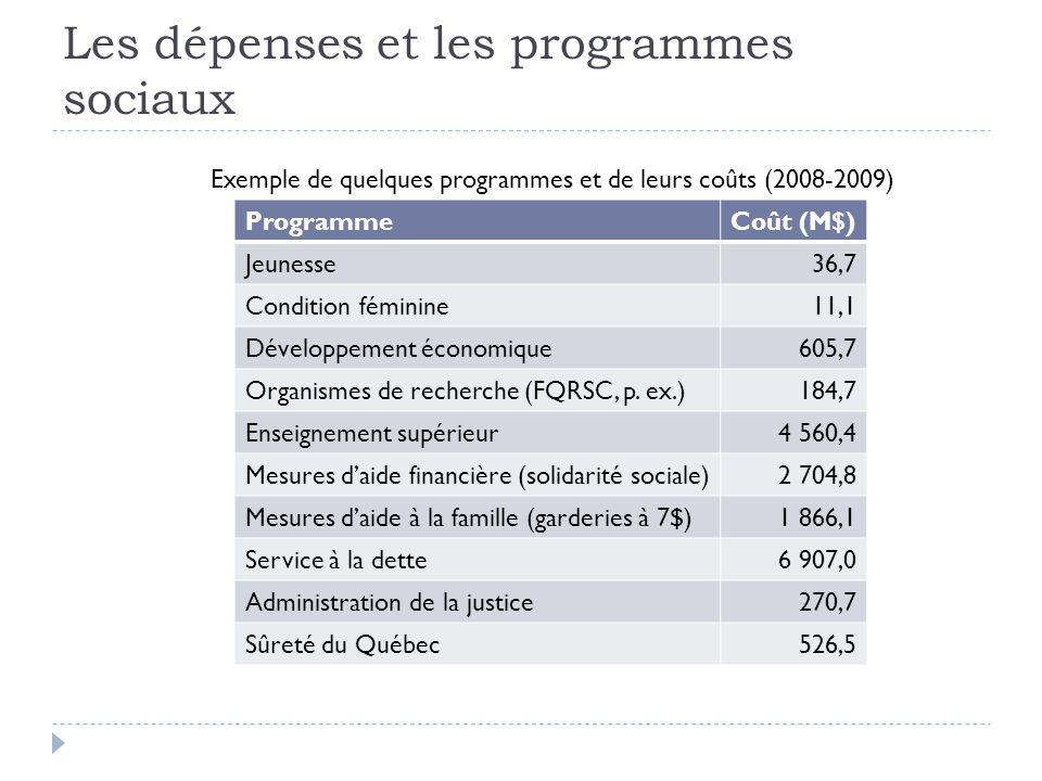 Les dépenses et les programmes sociaux ProgrammeCoût (M$) Jeunesse36,7 Condition féminine11,1 Développement économique605,7 Organismes de recherche (F