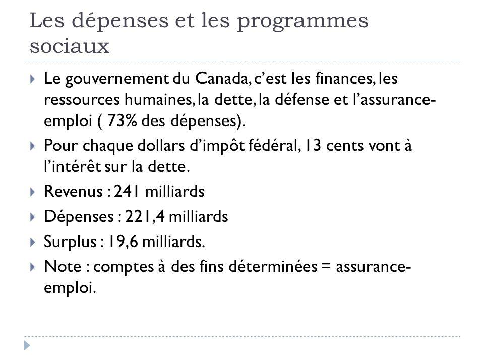 Les dépenses et les programmes sociaux  Le gouvernement du Canada, c'est les finances, les ressources humaines, la dette, la défense et l'assurance-