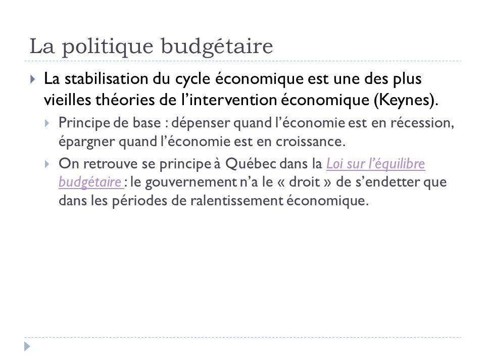 La politique budgétaire  La stabilisation du cycle économique est une des plus vieilles théories de l'intervention économique (Keynes).  Principe de