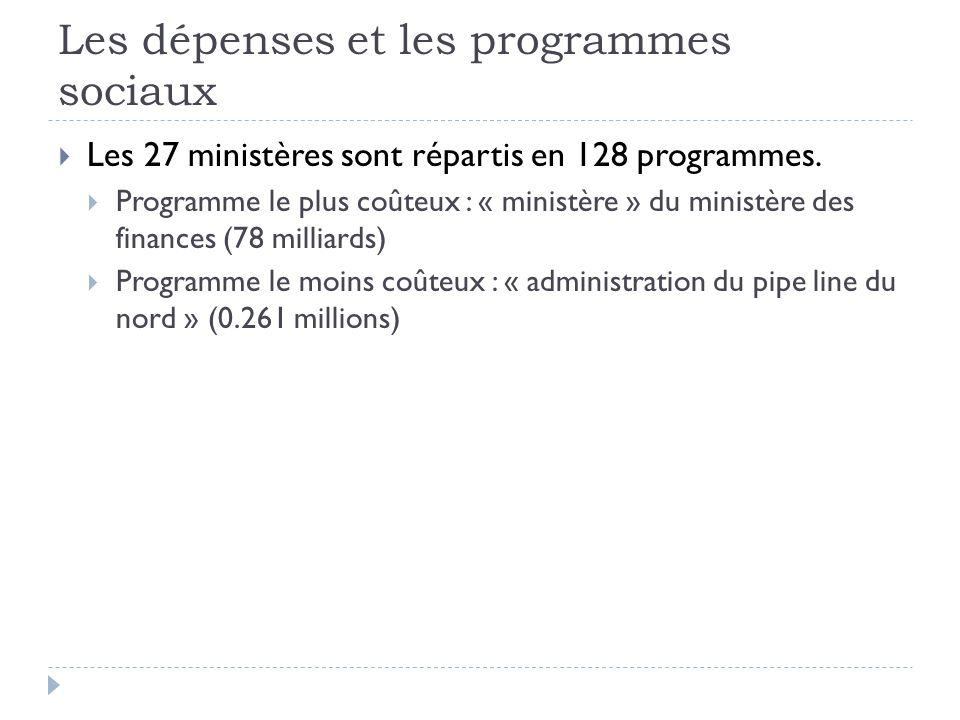 Les dépenses et les programmes sociaux  Les 27 ministères sont répartis en 128 programmes.  Programme le plus coûteux : « ministère » du ministère d