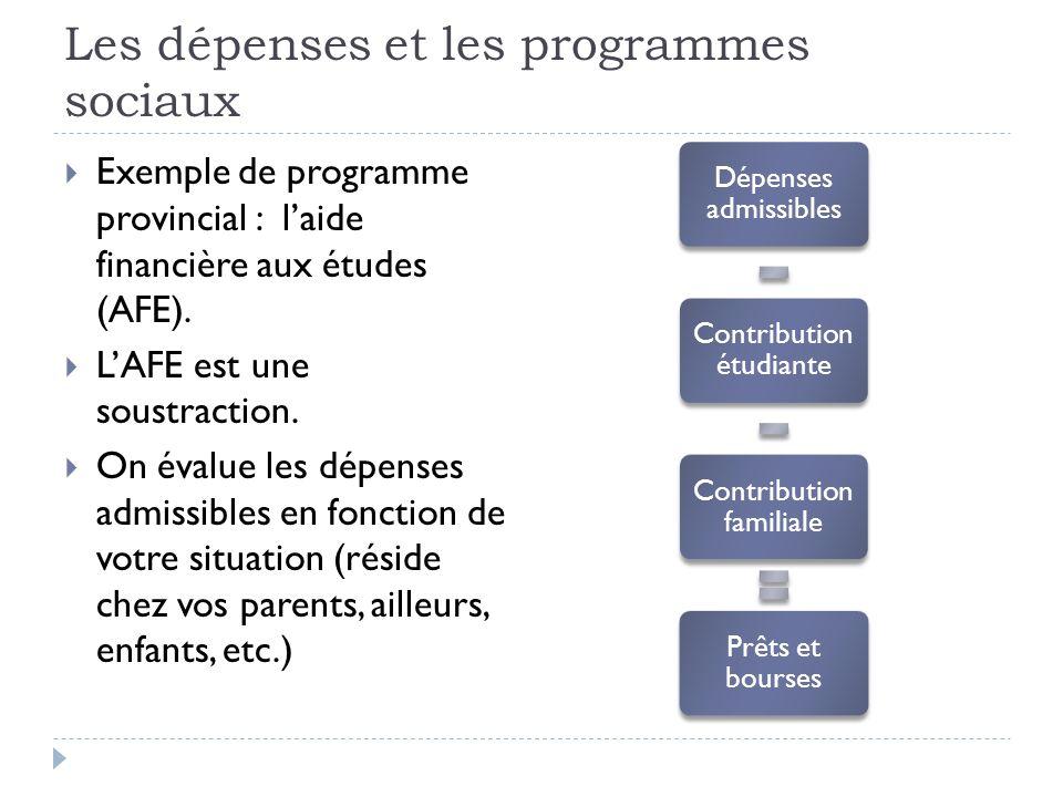 Les dépenses et les programmes sociaux  Exemple de programme provincial : l'aide financière aux études (AFE).  L'AFE est une soustraction.  On éval