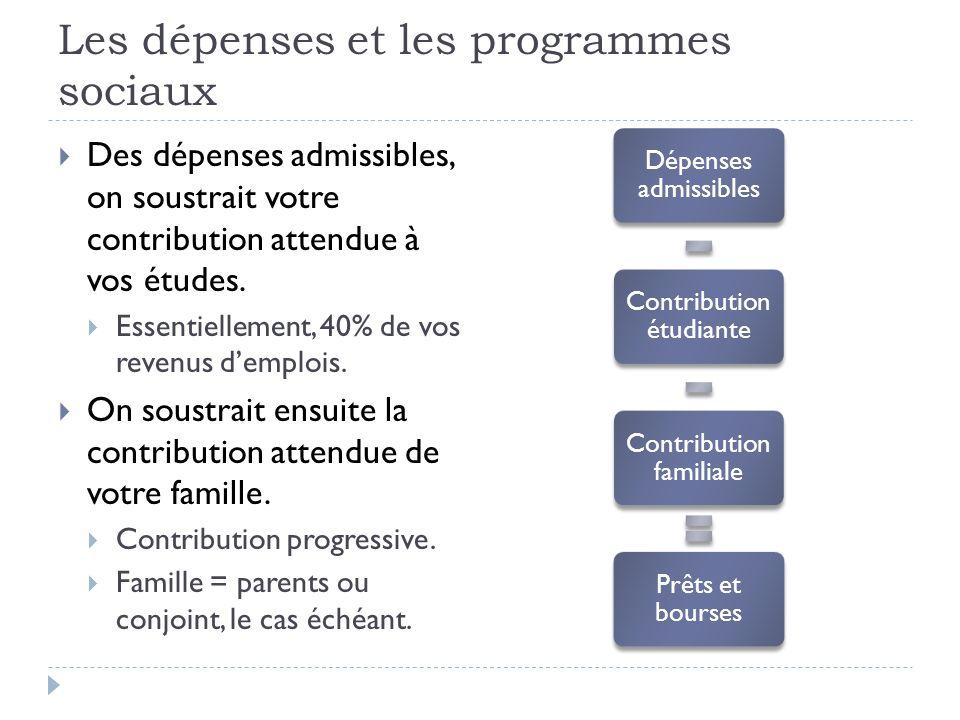 Les dépenses et les programmes sociaux  Des dépenses admissibles, on soustrait votre contribution attendue à vos études.  Essentiellement, 40% de vo