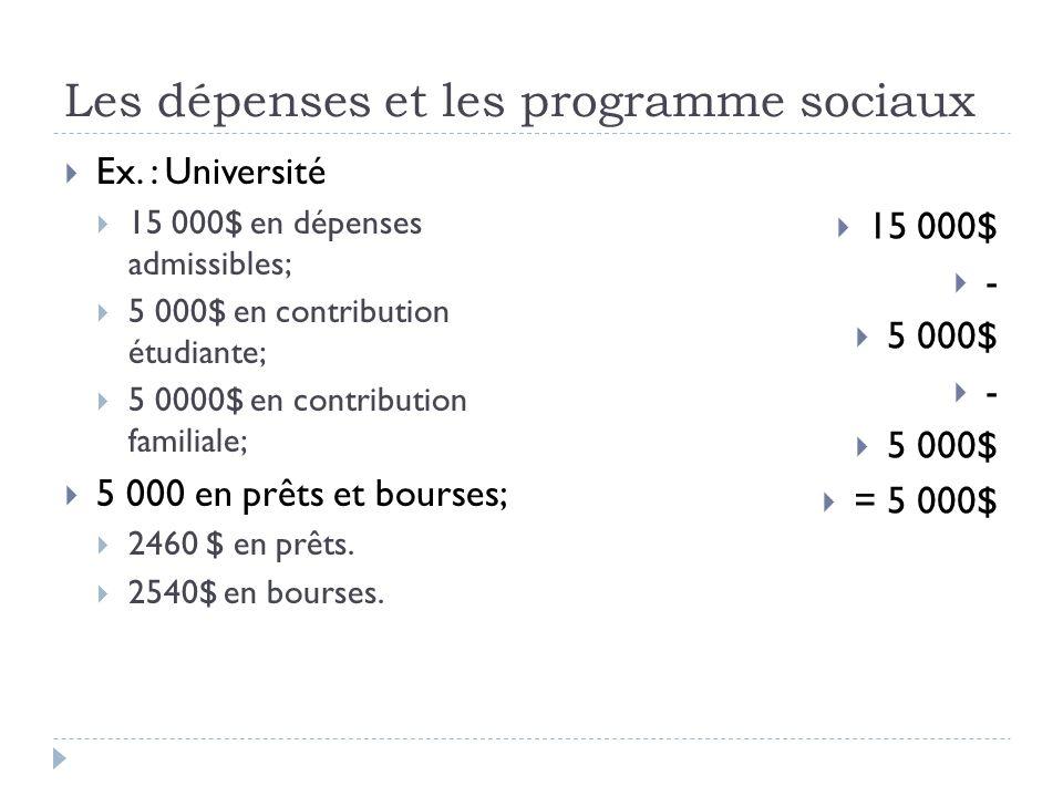 Les dépenses et les programme sociaux  Ex. : Université  15 000$ en dépenses admissibles;  5 000$ en contribution étudiante;  5 0000$ en contribut