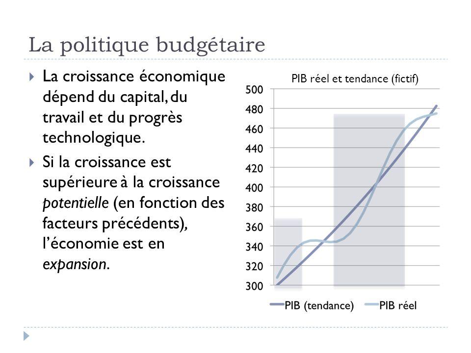 La politique budgétaire  La croissance économique dépend du capital, du travail et du progrès technologique.  Si la croissance est supérieure à la c