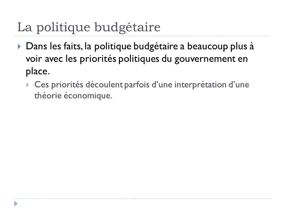 La politique budgétaire  Dans les faits, la politique budgétaire a beaucoup plus à voir avec les priorités politiques du gouvernement en place.  Ces