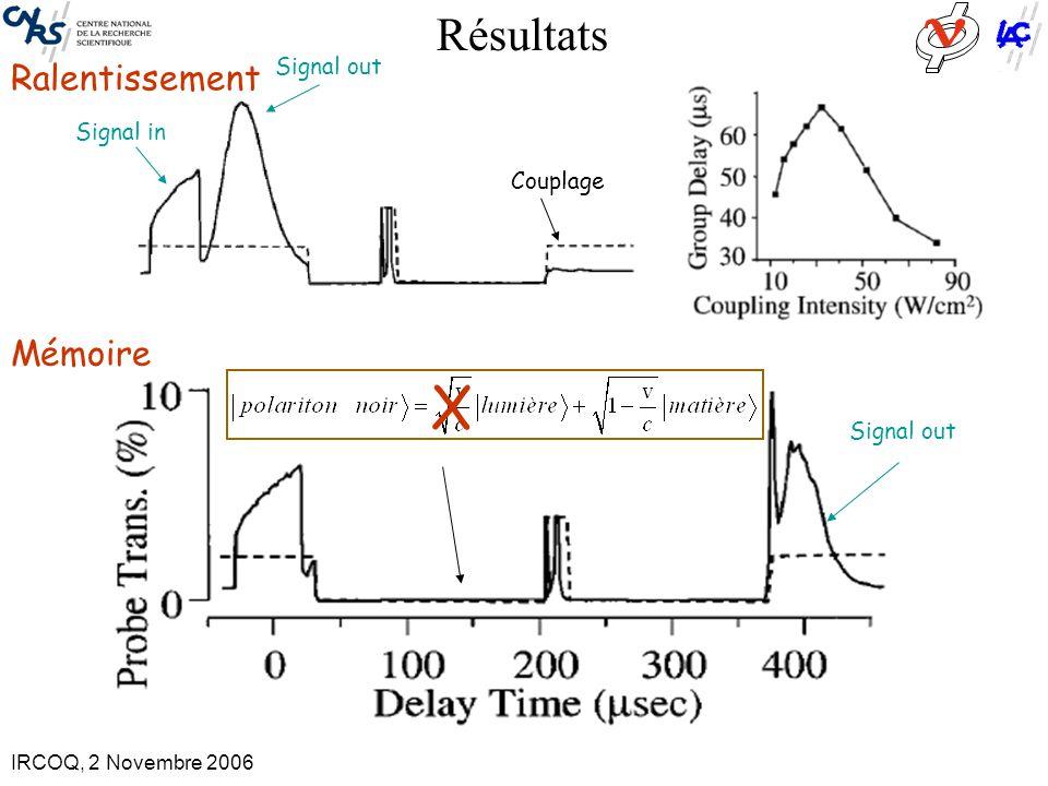 IRCOQ, 2 Novembre 2006 Transition:optiquehyperfine T1T1 164 µs> 100 s T 2 (  h )111 µs (2.9 kHz)500 µs (640 Hz)  inh 4 GHz< 80 kHz Temps max.