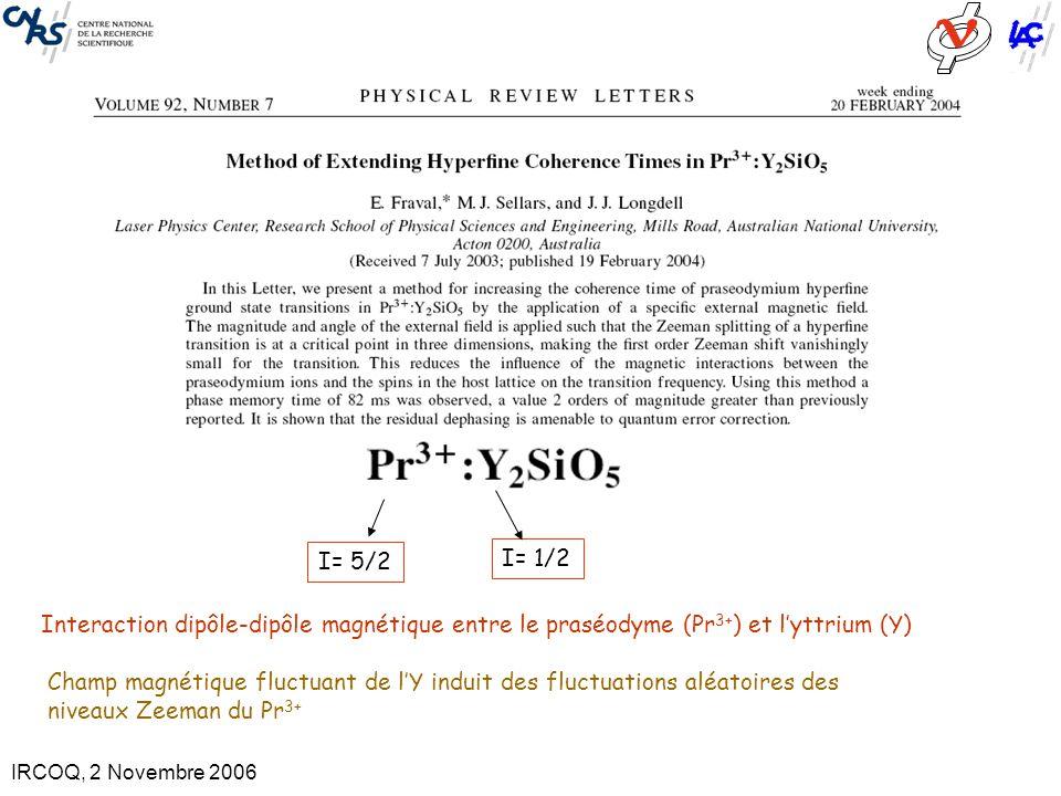 IRCOQ, 2 Novembre 2006 Application d'un champ magnétique externe pour geler les fluctuations de spin nucléaire de l'yttrium Seconde démonstration