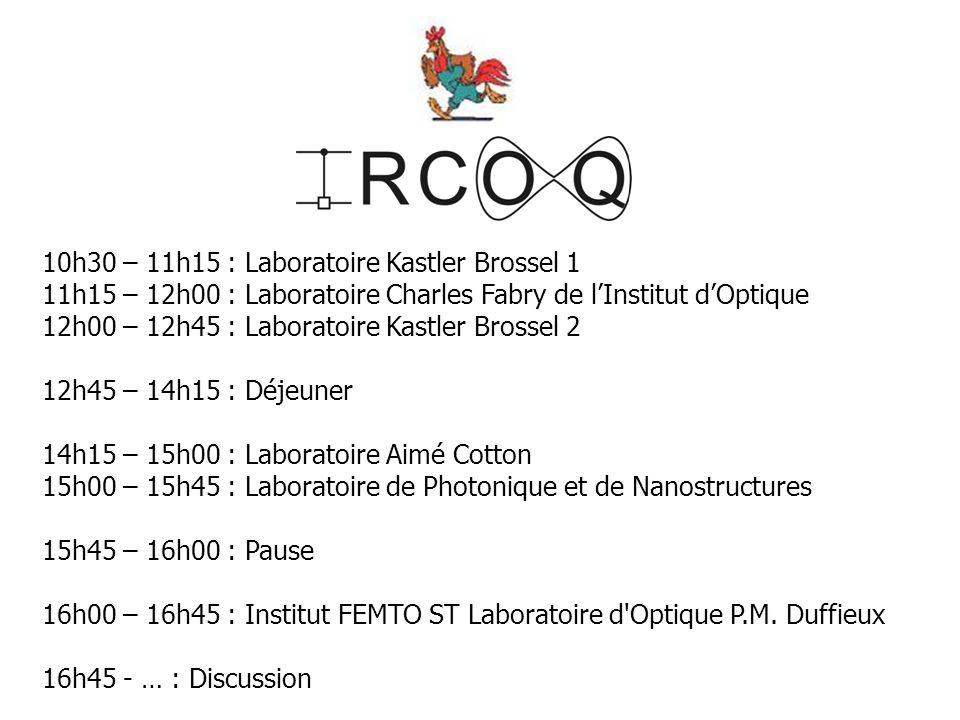 10h30 – 11h15 : Laboratoire Kastler Brossel 1 11h15 – 12h00 : Laboratoire Charles Fabry de l'Institut d'Optique 12h00 – 12h45 : Laboratoire Kastler Brossel 2 12h45 – 14h15 : Déjeuner 14h15 – 15h00 : Laboratoire Aimé Cotton 15h00 – 15h45 : Laboratoire de Photonique et de Nanostructures 15h45 – 16h00 : Pause 16h00 – 16h45 : Institut FEMTO ST Laboratoire d Optique P.M.