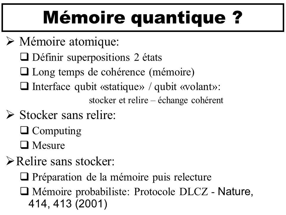 Mémoire quantique ?  Mémoire atomique:  Définir superpositions 2 états  Long temps de cohérence (mémoire)  Interface qubit «statique» / qubit «vol