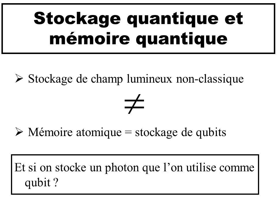 Stockage quantique et mémoire quantique  Stockage de champ lumineux non-classique  Mémoire atomique = stockage de qubits Et si on stocke un photon q