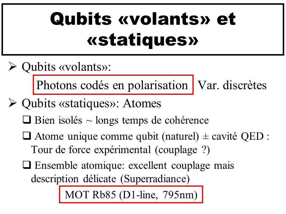 Qubits «volants» et «statiques»  Qubits «volants»: Photons codés en polarisation Var. discrètes  Qubits «statiques»: Atomes  Bien isolés ~ longs te