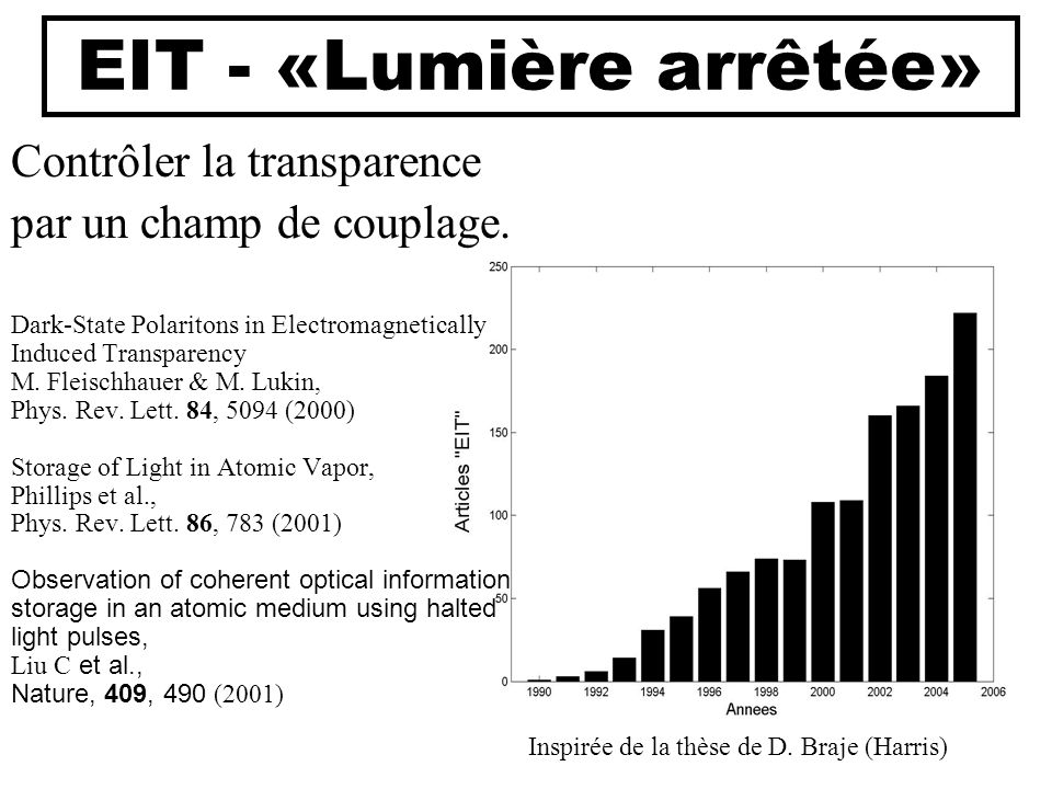 Inspirée de la thèse de D. Braje (Harris) EIT - «Lumière arrêtée» Contrôler la transparence par un champ de couplage. Dark-State Polaritons in Electro