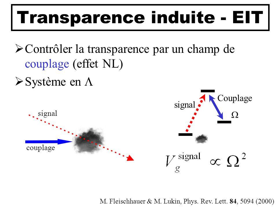 Transparence induite - EIT  Contrôler la transparence par un champ de couplage (effet NL)  Système en  couplage signal Couplage  M. Fleischhauer &