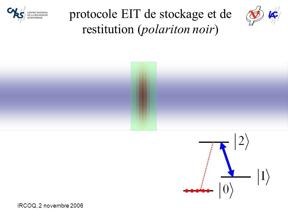IRCOQ, 2 novembre 2006 protocole EIT de stockage et de restitution (polariton noir)