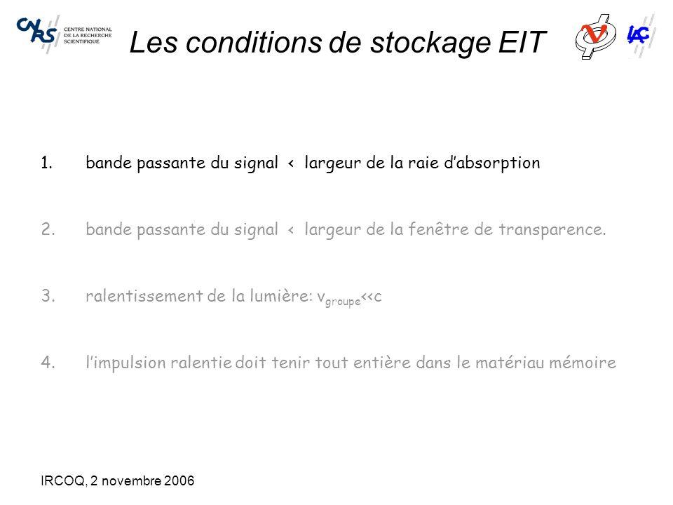 IRCOQ, 2 novembre 2006 Les conditions de stockage EIT 1.bande passante du signal < largeur de la raie d'absorption 2.bande passante du signal < largeur de la fenêtre de transparence.