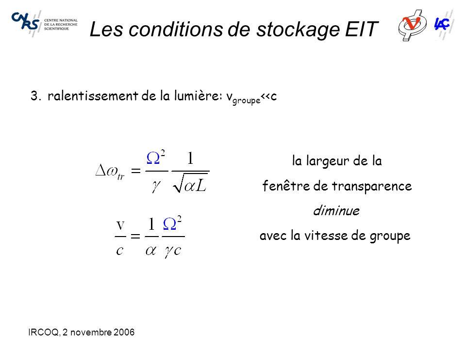 IRCOQ, 2 novembre 2006 Les conditions de stockage EIT la largeur de la fenêtre de transparence diminue avec la vitesse de groupe 3.ralentissement de la lumière: v groupe <<c