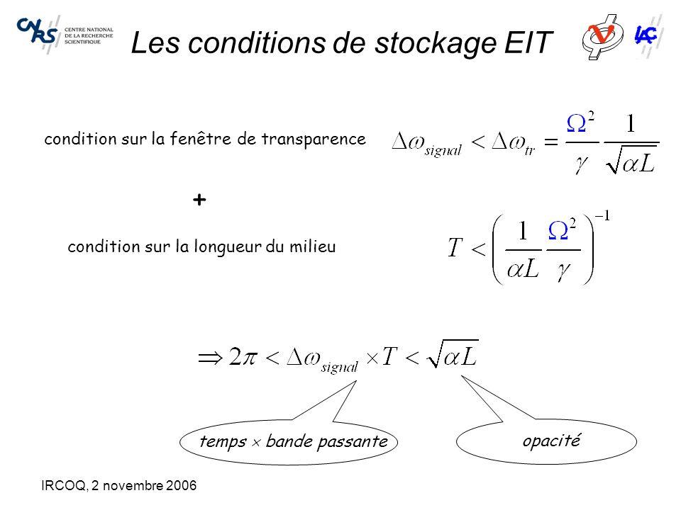 IRCOQ, 2 novembre 2006 Les conditions de stockage EIT condition sur la fenêtre de transparence temps  bande passante + condition sur la longueur du milieu opacité
