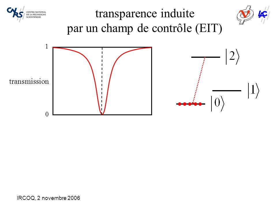 IRCOQ, 2 novembre 2006 Conclusion EIT: opérationnelle dans les ions de terres rares en matrice mais faible bande passante CRIB: meilleure bande passante, séparation temporelle des champs « signal » et « contrôle » mais très exigeant en densité optique.