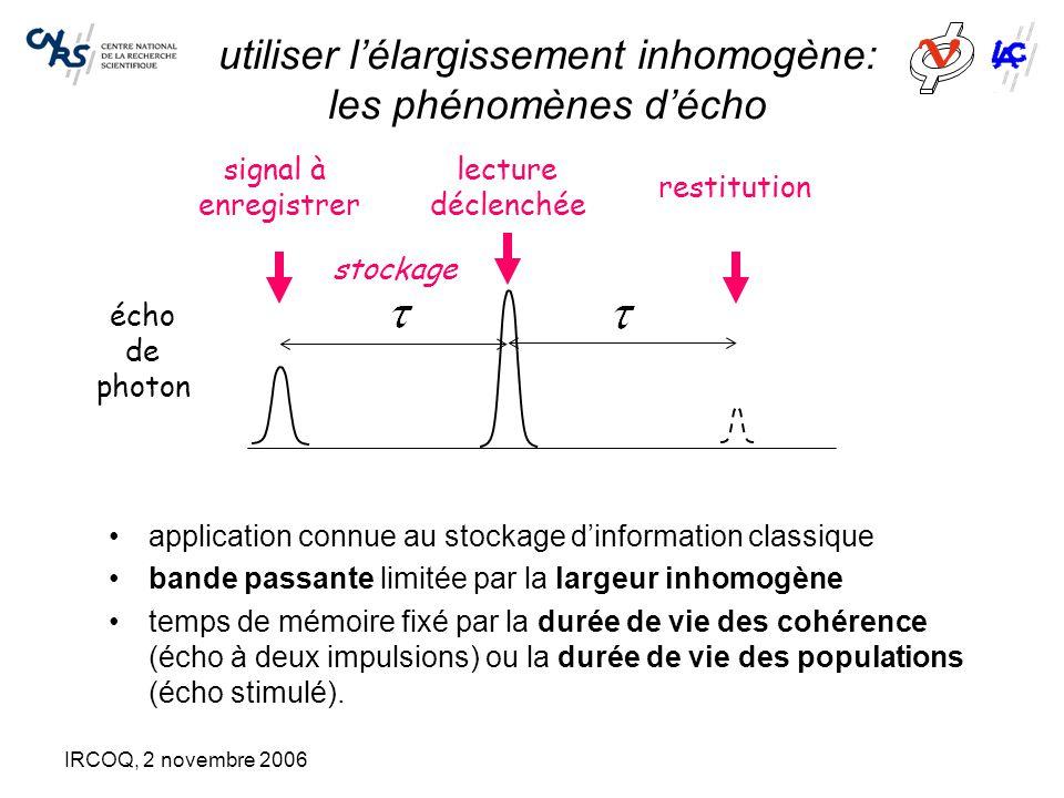 IRCOQ, 2 novembre 2006 utiliser l'élargissement inhomogène: les phénomènes d'écho écho de photon signal à enregistrer stockage lecture déclenchée restitution application connue au stockage d'information classique bande passante limitée par la largeur inhomogène temps de mémoire fixé par la durée de vie des cohérence (écho à deux impulsions) ou la durée de vie des populations (écho stimulé).
