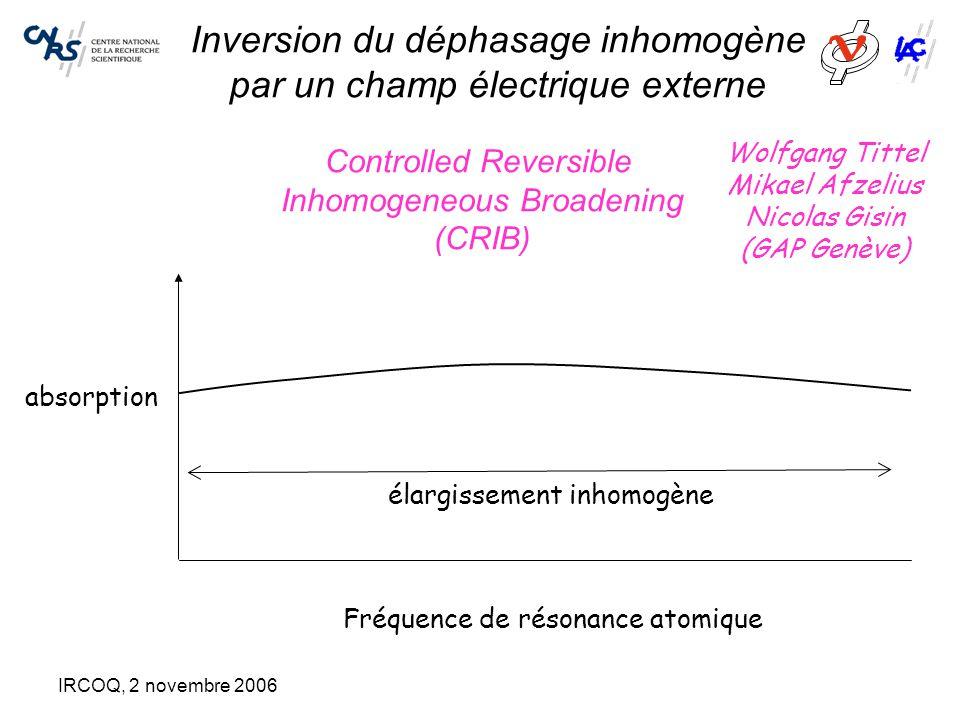 IRCOQ, 2 novembre 2006 Inversion du déphasage inhomogène par un champ électrique externe Fréquence de résonance atomique absorption élargissement inho