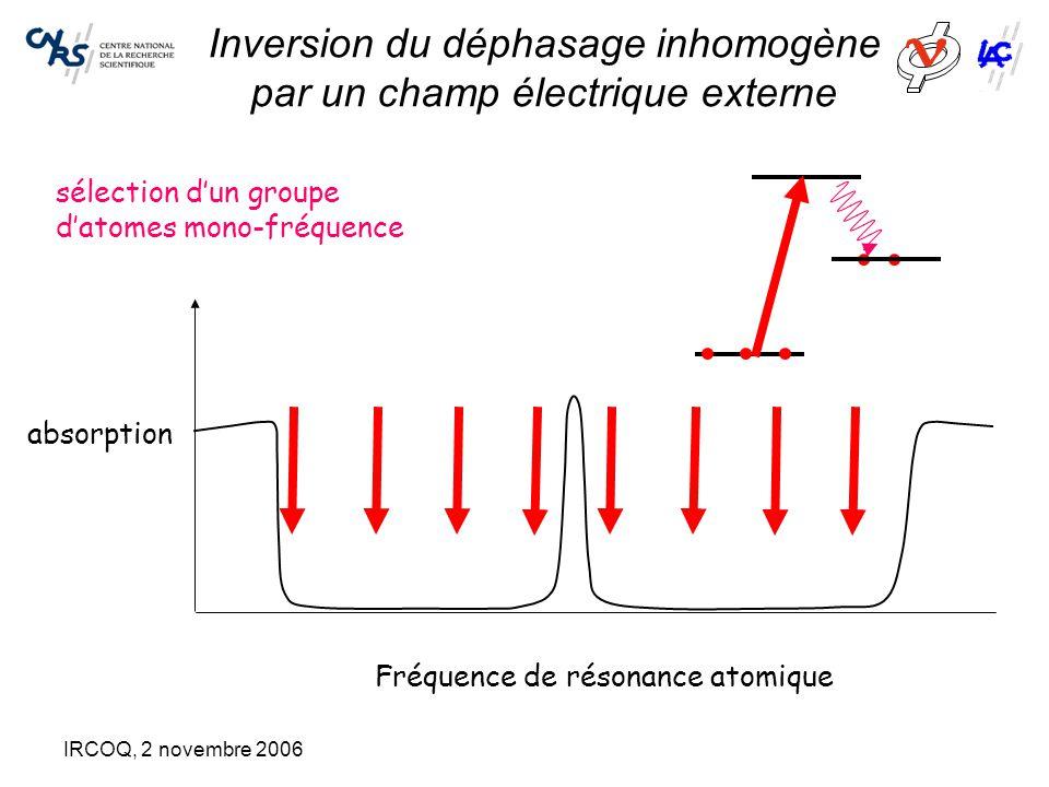 IRCOQ, 2 novembre 2006 Inversion du déphasage inhomogène par un champ électrique externe Fréquence de résonance atomique absorption sélection d'un gro
