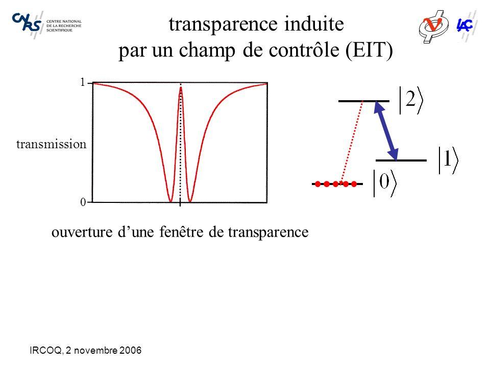 IRCOQ, 2 novembre 2006 transparence induite par un champ de contrôle (EIT) transmission 0 1 ouverture d'une fenêtre de transparence