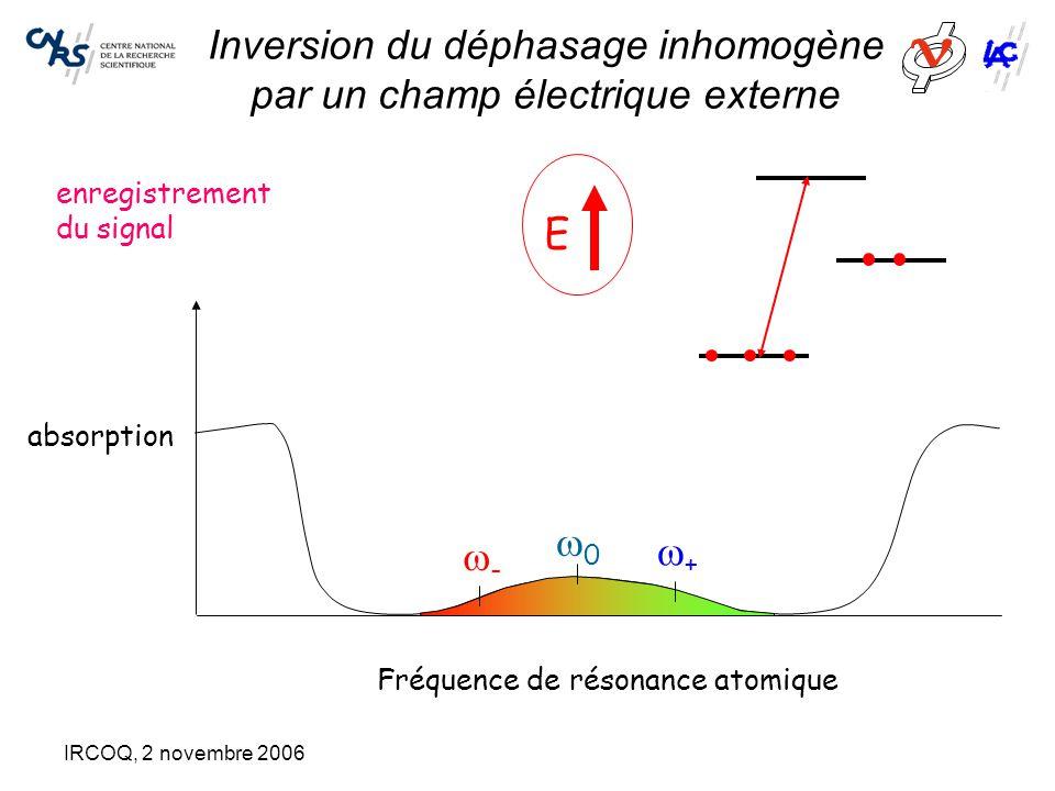 IRCOQ, 2 novembre 2006 Inversion du déphasage inhomogène par un champ électrique externe Fréquence de résonance atomique absorption enregistrement du signal E ++ -- 00