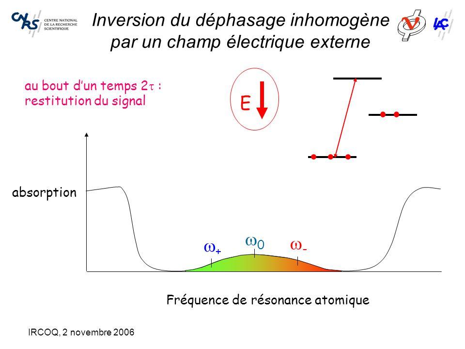 IRCOQ, 2 novembre 2006 Inversion du déphasage inhomogène par un champ électrique externe Fréquence de résonance atomique absorption au bout d'un temps 2  : restitution du signal E -- ++ 00