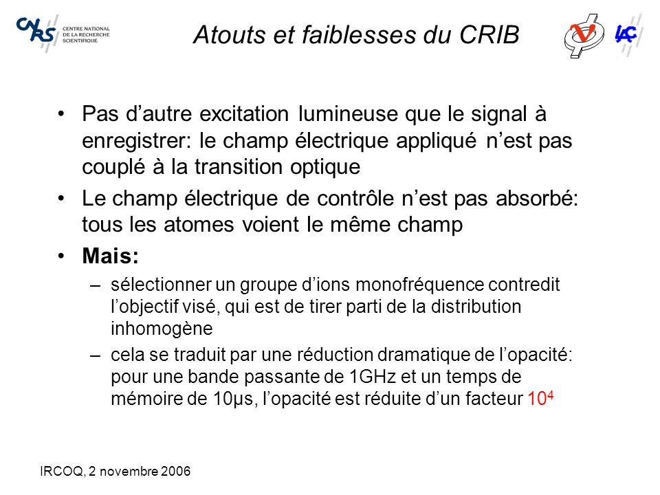 IRCOQ, 2 novembre 2006 Atouts et faiblesses du CRIB Pas d'autre excitation lumineuse que le signal à enregistrer: le champ électrique appliqué n'est p