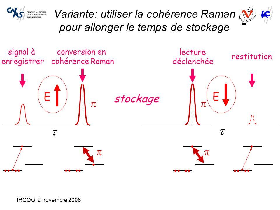 IRCOQ, 2 novembre 2006 Variante: utiliser la cohérence Raman pour allonger le temps de stockage restitution E signal à enregistrer conversion en cohérence Raman E lecture déclenchée     stockage