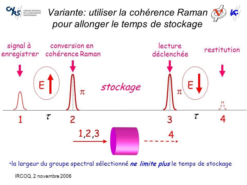IRCOQ, 2 novembre 2006 Variante: utiliser la cohérence Raman pour allonger le temps de stockage restitution E signal à enregistrer conversion en cohérence Raman E lecture déclenchée   1 2 3 4 1,2,31,2,3 4 la largeur du groupe spectral sélectionné ne limite plus le temps de stockage stockage