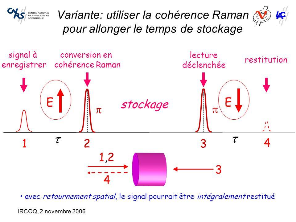 IRCOQ, 2 novembre 2006 Variante: utiliser la cohérence Raman pour allonger le temps de stockage restitution E signal à enregistrer conversion en cohérence Raman E lecture déclenchée  stockage  1 2 3 4 1,21,2 avec retournement spatial, le signal pourrait être intégralement restitué 4 3