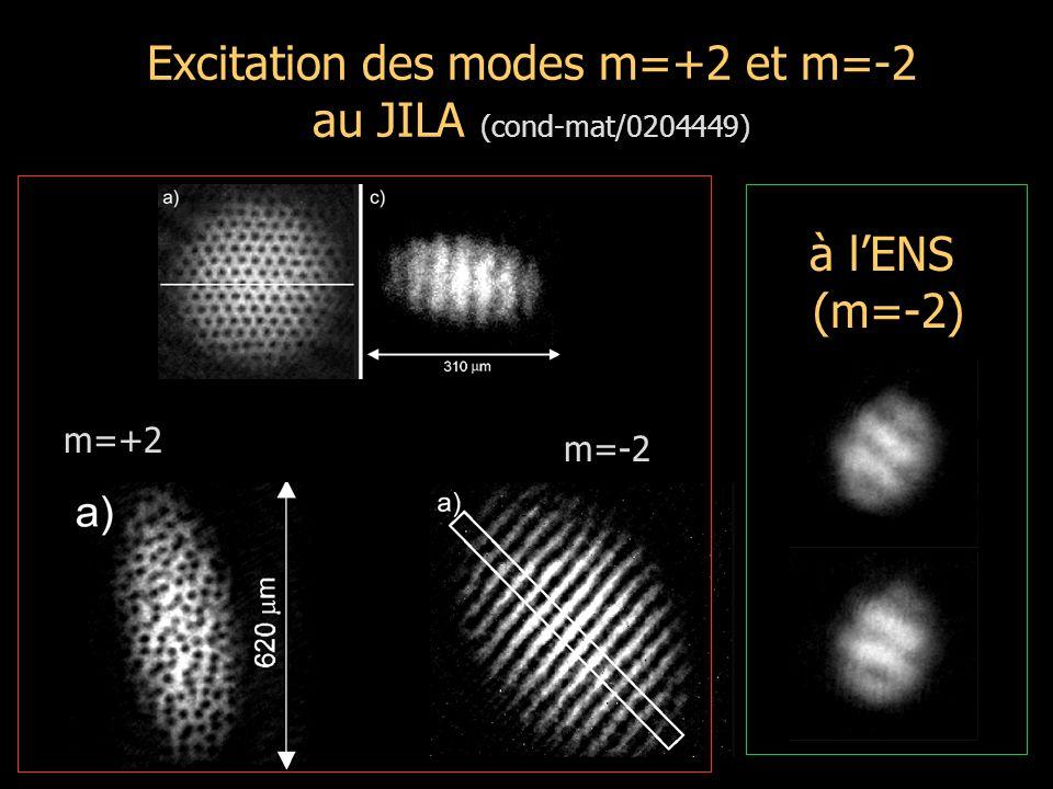 Excitation des modes m=+2 et m=-2 au JILA (cond-mat/0204449) m=+2 m=-2 à l'ENS (m=-2)