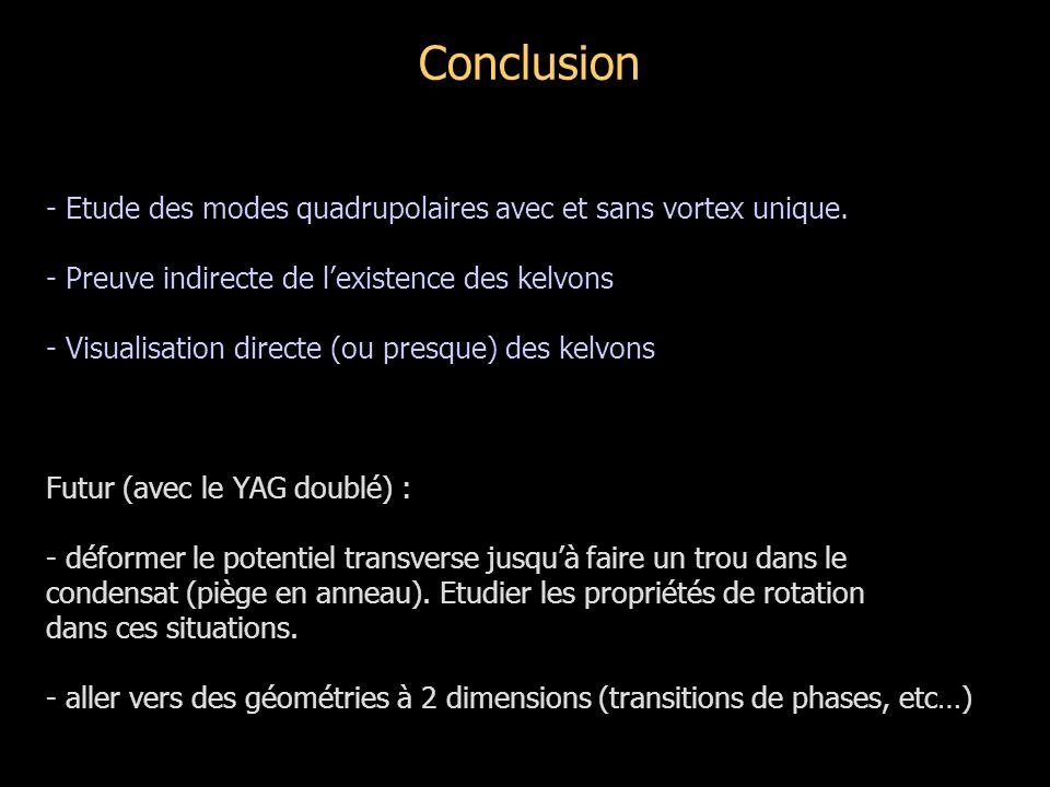Conclusion - Etude des modes quadrupolaires avec et sans vortex unique. - Preuve indirecte de l'existence des kelvons - Visualisation directe (ou pres