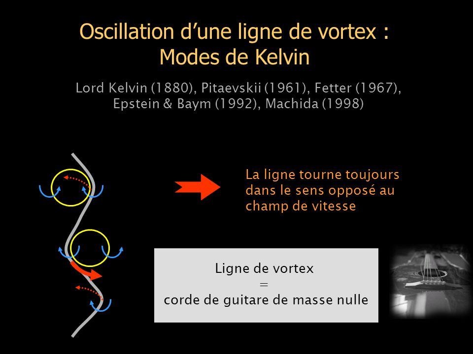 Oscillation d'une ligne de vortex : Modes de Kelvin Lord Kelvin (1880), Pitaevskii (1961), Fetter (1967), Epstein & Baym (1992), Machida (1998) La ligne tourne toujours dans le sens opposé au champ de vitesse Ligne de vortex = corde de guitare de masse nulle