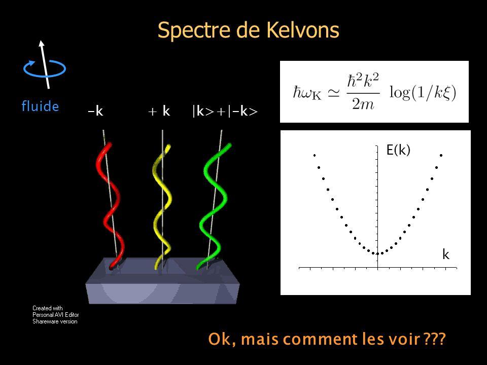 Spectre de Kelvons -k+ k|k>+|-k> k E(k) fluide Ok, mais comment les voir ???