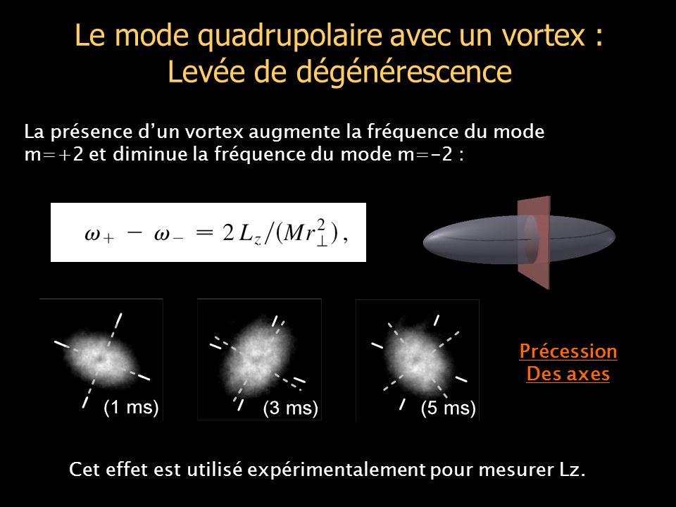 Le mode quadrupolaire avec un vortex : Levée de dégénérescence La présence d'un vortex augmente la fréquence du mode m=+2 et diminue la fréquence du mode m=-2 : Cet effet est utilisé expérimentalement pour mesurer Lz.