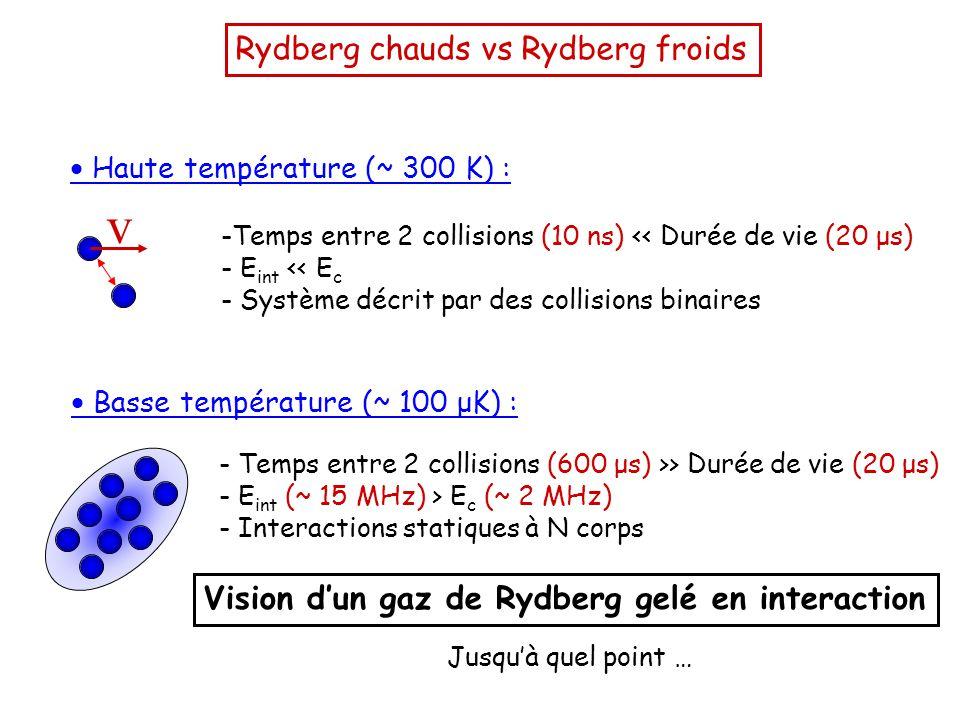Rydberg chauds vs Rydberg froids  Haute température (~ 300 K) : -Temps entre 2 collisions (10 ns) << Durée de vie (20 μs) - E int << E c - Système décrit par des collisions binaires  Basse température (~ 100 μK) : - Temps entre 2 collisions (600 μs) >> Durée de vie (20 μs) - E int (~ 15 MHz) > E c (~ 2 MHz) - Interactions statiques à N corps Vision d'un gaz de Rydberg gelé en interaction Jusqu'à quel point … v
