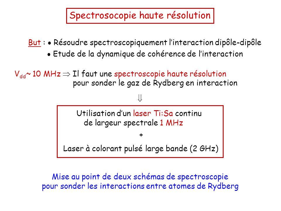 Spectrosocopie haute résolution But :  Résoudre spectroscopiquement l'interaction dipôle-dipôle V dd ~ 10 MHz  Il faut une spectroscopie haute résolution pour sonder le gaz de Rydberg en interaction  Utilisation d'un laser Ti:Sa continu de largeur spectrale 1 MHz + Laser à colorant pulsé large bande (2 GHz) Mise au point de deux schémas de spectroscopie pour sonder les interactions entre atomes de Rydberg  Etude de la dynamique de cohérence de l'interaction