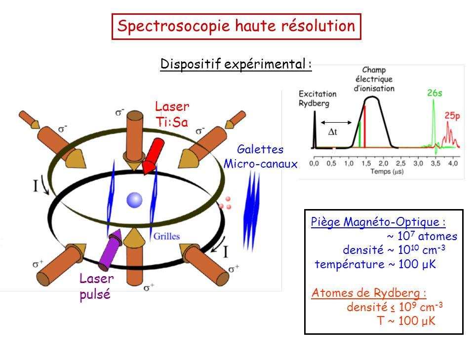 Laser pulsé Galettes Micro-canaux Laser Ti:Sa Dispositif expérimental : Spectrosocopie haute résolution Piège Magnéto-Optique : ~ 10 7 atomes densité ~ 10 10 cm -3 température ~ 100 μK Atomes de Rydberg : densité ≤ 10 9 cm -3 T ~ 100 μK