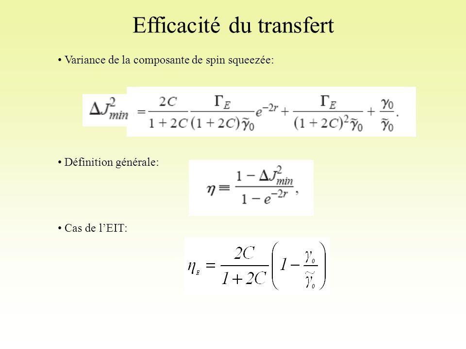 Efficacité du transfert Définition générale: Variance de la composante de spin squeezée: Cas de l'EIT: